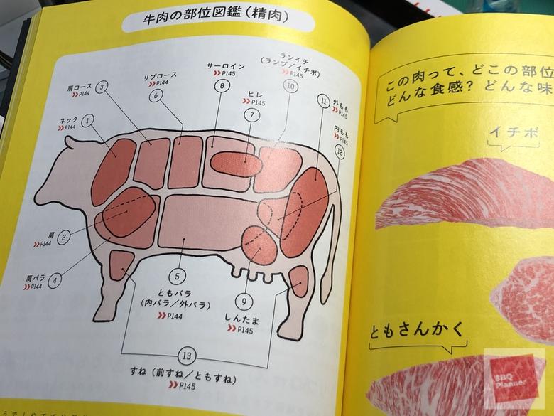 肉の事典 4